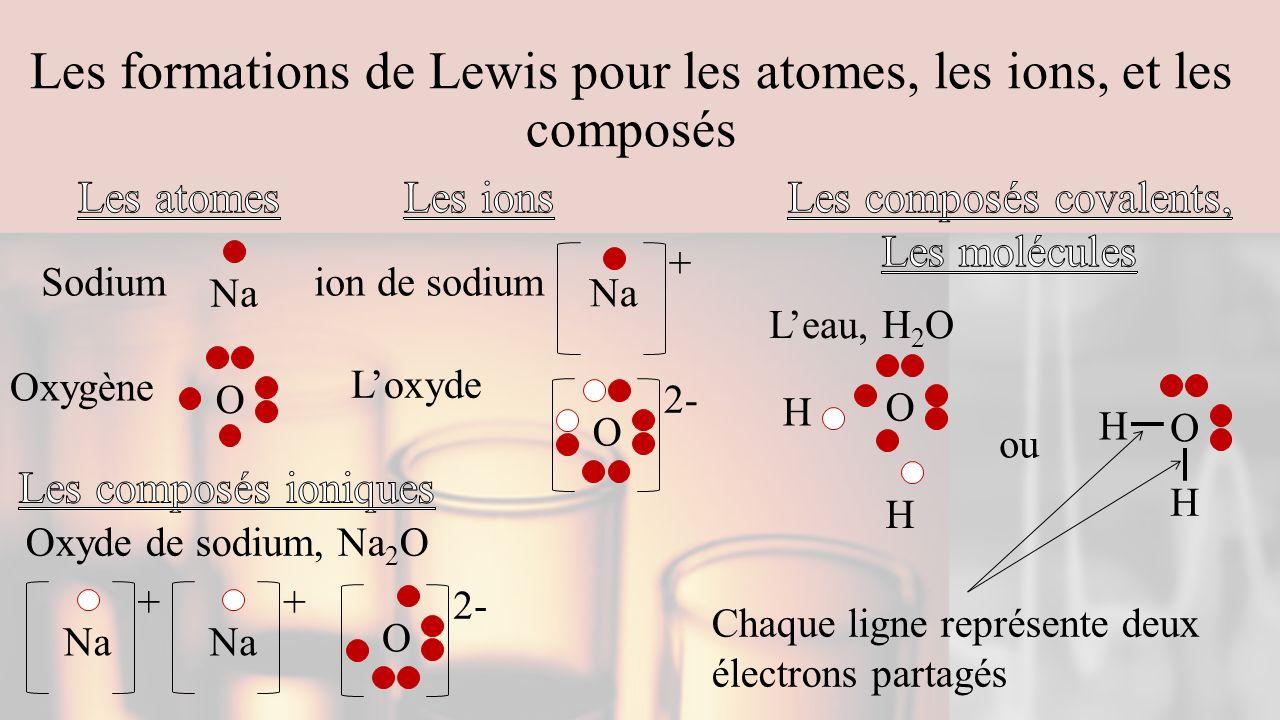Les formations de Lewis pour les atomes, les ions, et les composés