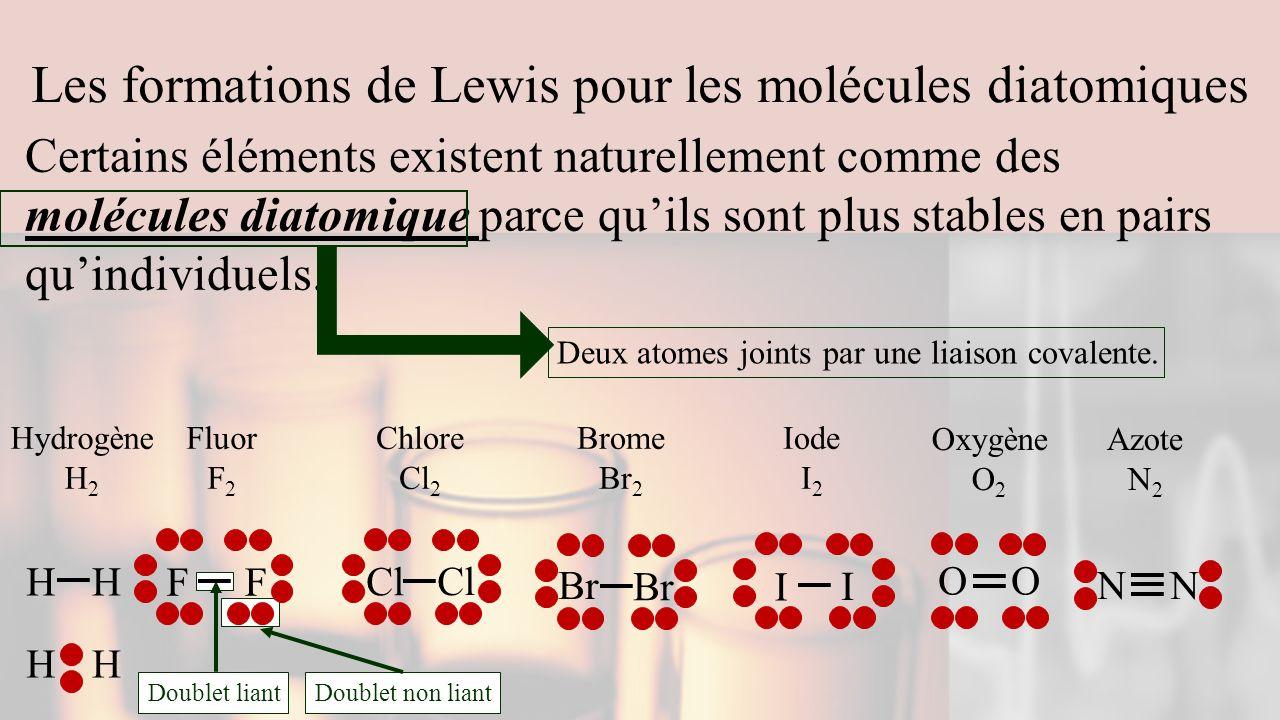 Les formations de Lewis pour les molécules diatomiques