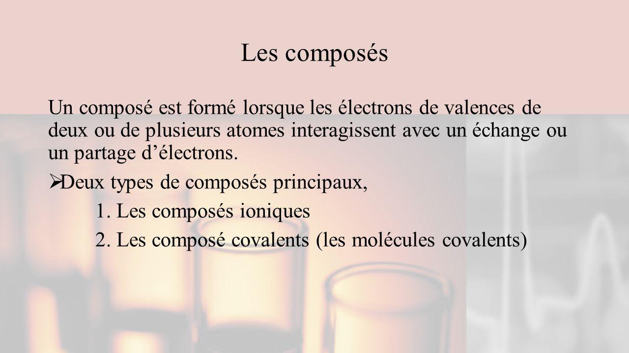 Les composés