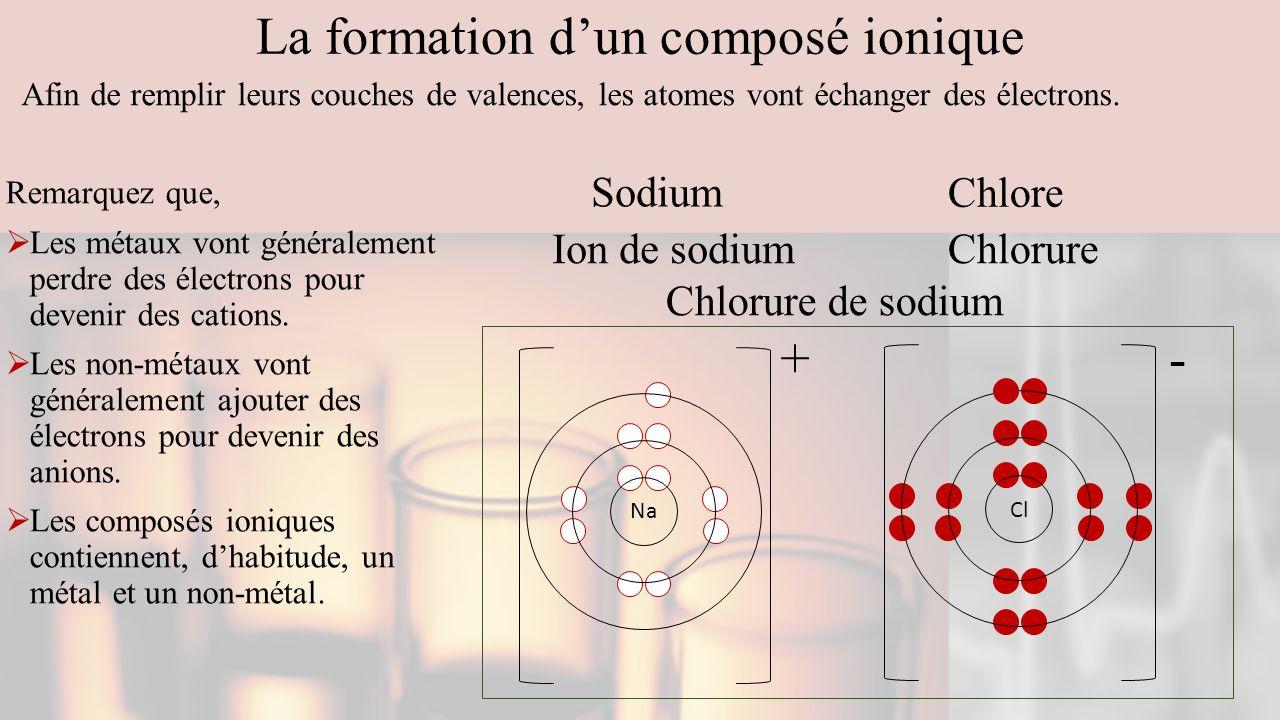 La formation d'un composé ionique