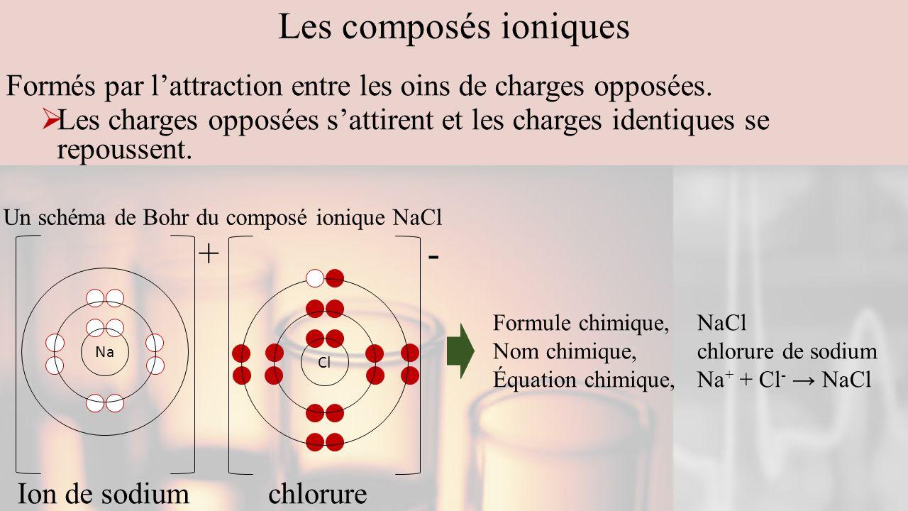 Les composés ioniques + -
