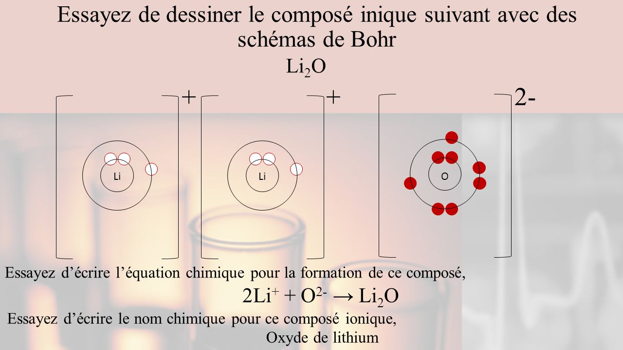 Essayez de dessiner le composé inique suivant avec des schémas de Bohr