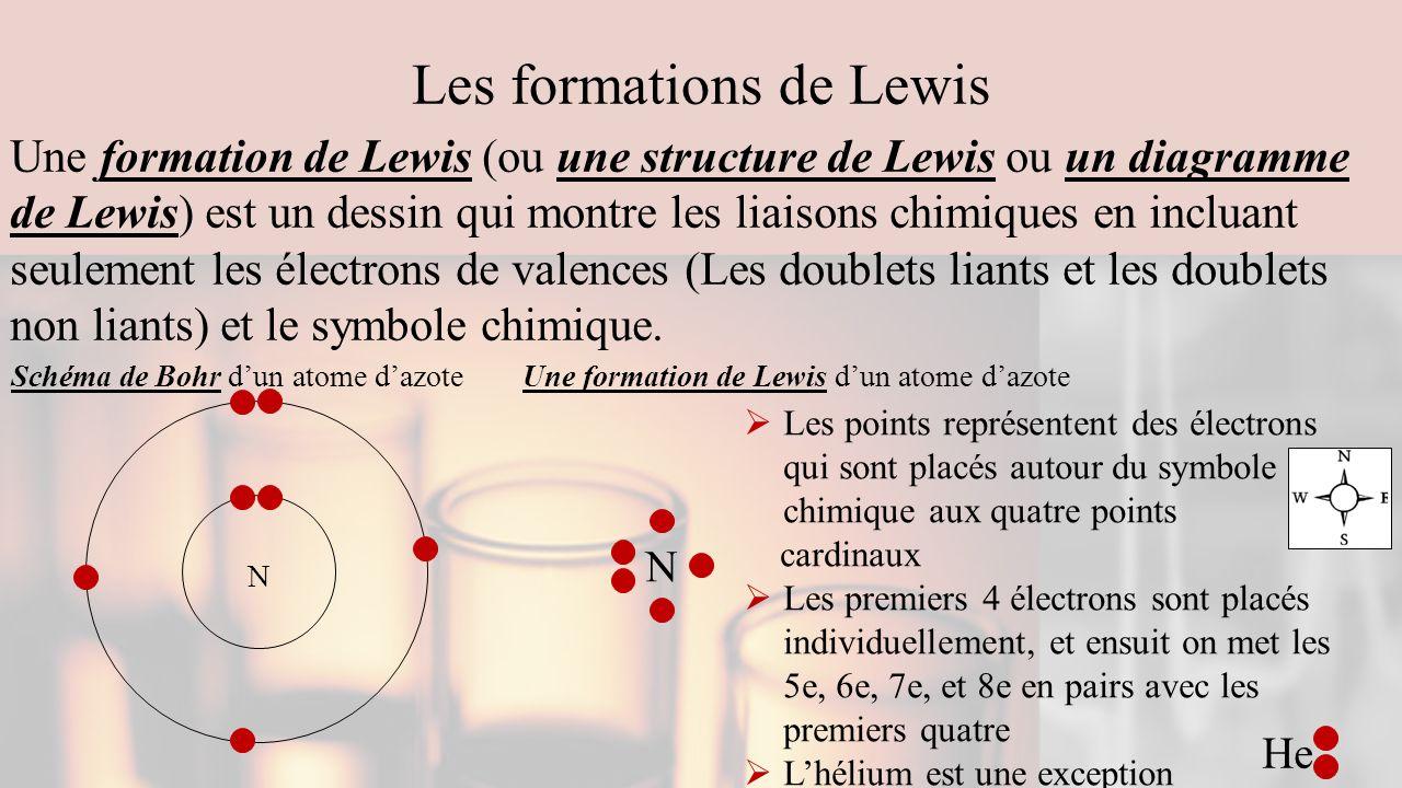 Les formations de Lewis