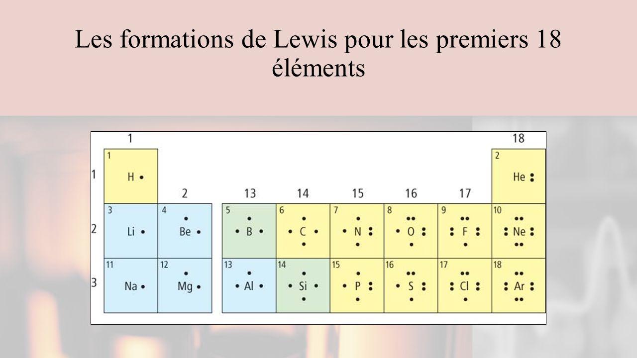 Les formations de Lewis pour les premiers 18 éléments
