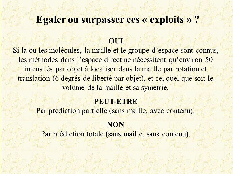 Egaler ou surpasser ces « exploits »