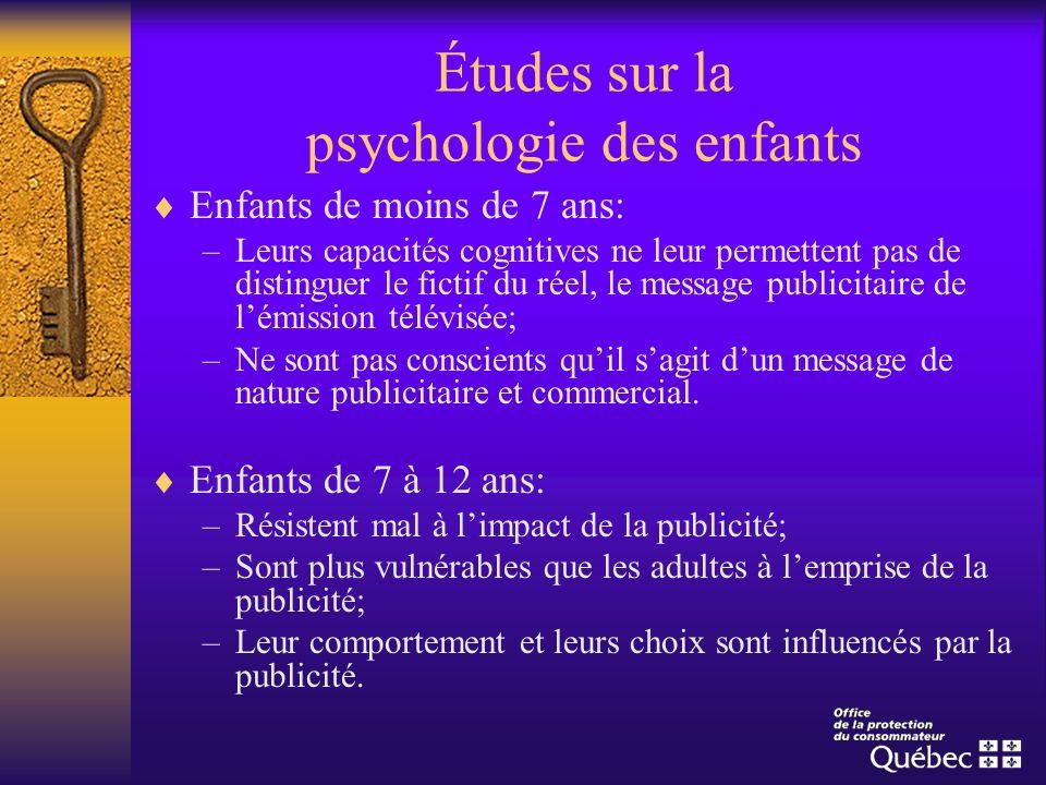 Études sur la psychologie des enfants