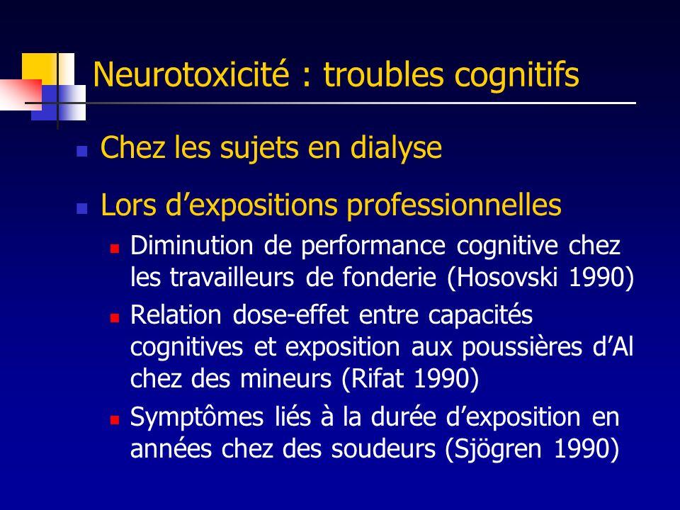 Neurotoxicité : troubles cognitifs