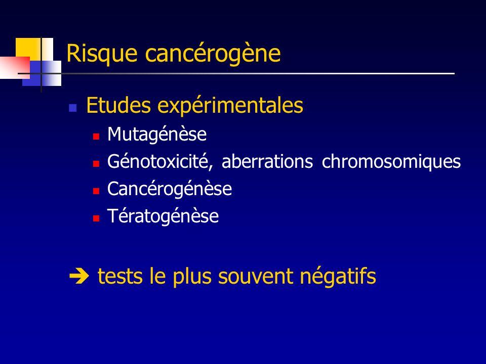 Risque cancérogène Etudes expérimentales