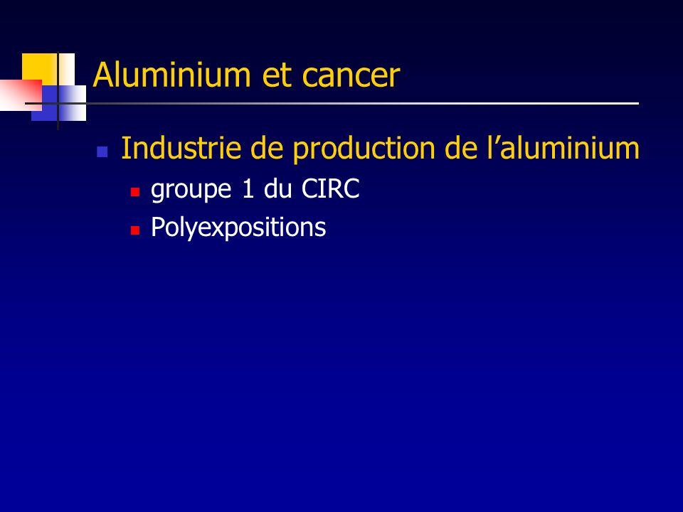 Aluminium et cancer Industrie de production de l'aluminium