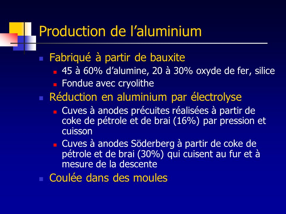 Production de l'aluminium