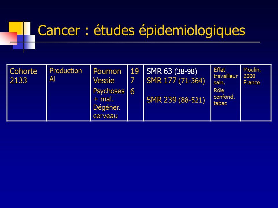 Cancer : études épidemiologiques
