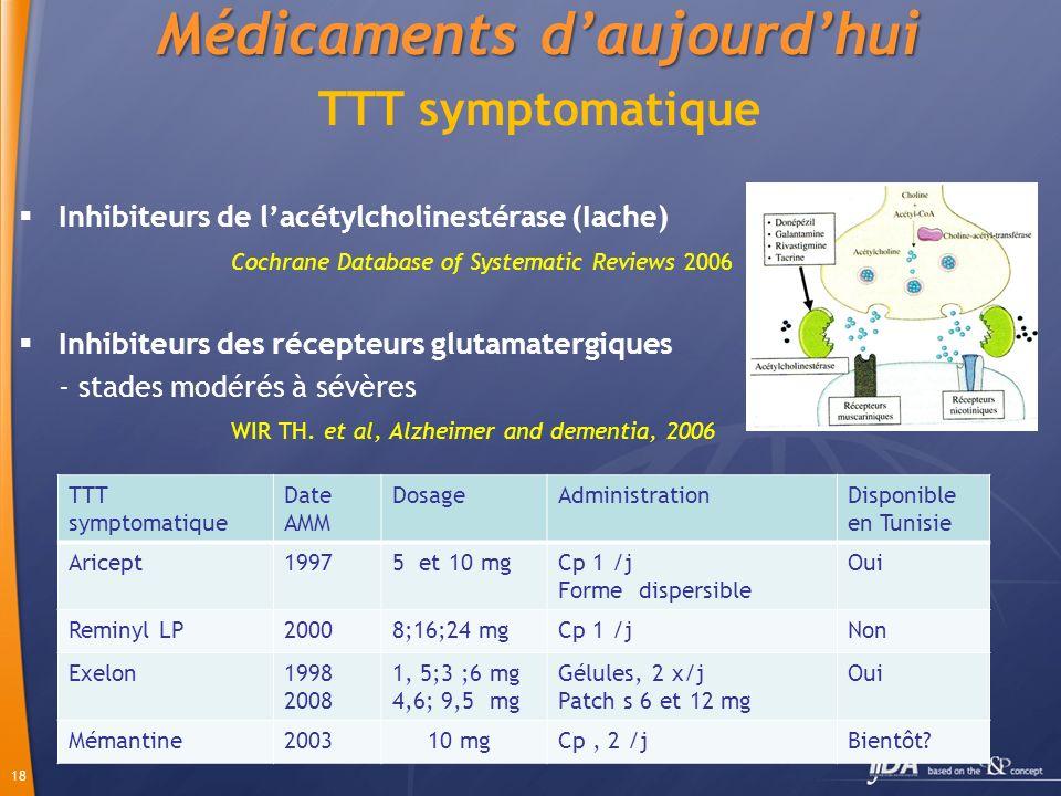 Médicaments d'aujourd'hui TTT symptomatique