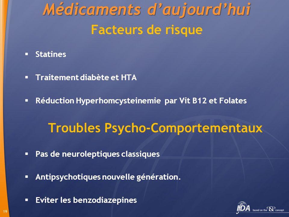 Médicaments d'aujourd'hui Facteurs de risque