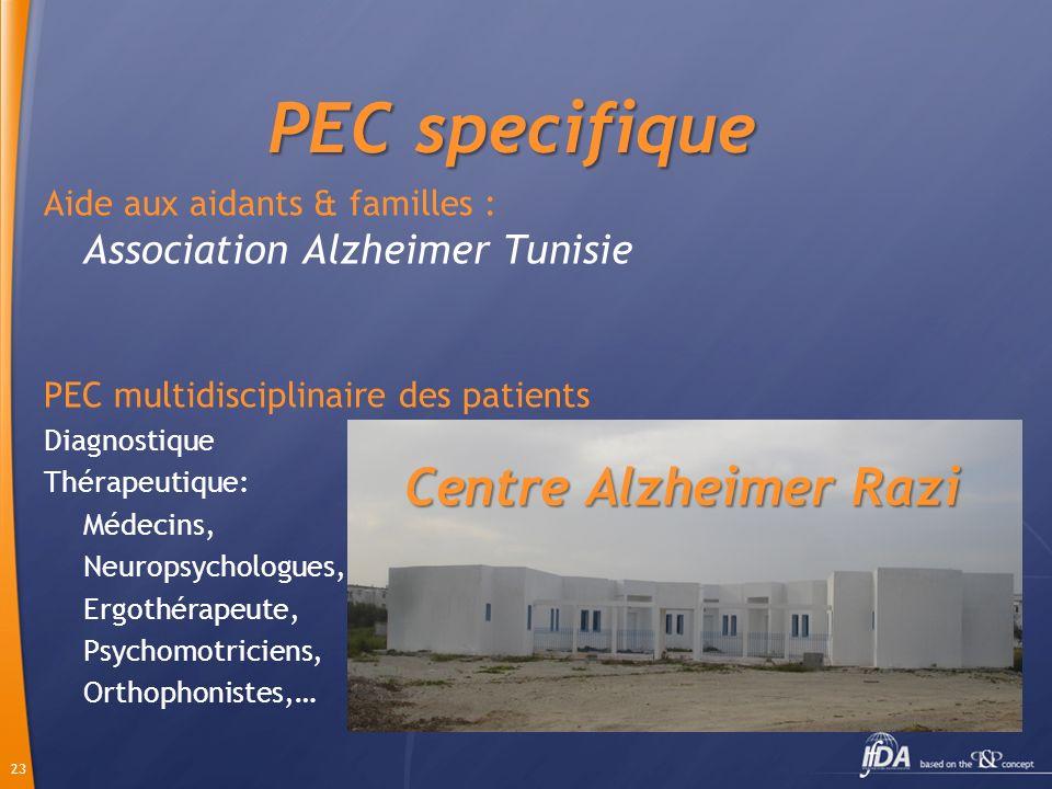 Centre Alzheimer Razi PEC specifique