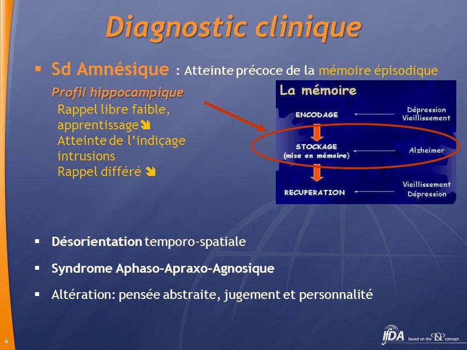 Diagnostic clinique Sd Amnésique : Atteinte précoce de la mémoire épisodique. Profil hippocampique.