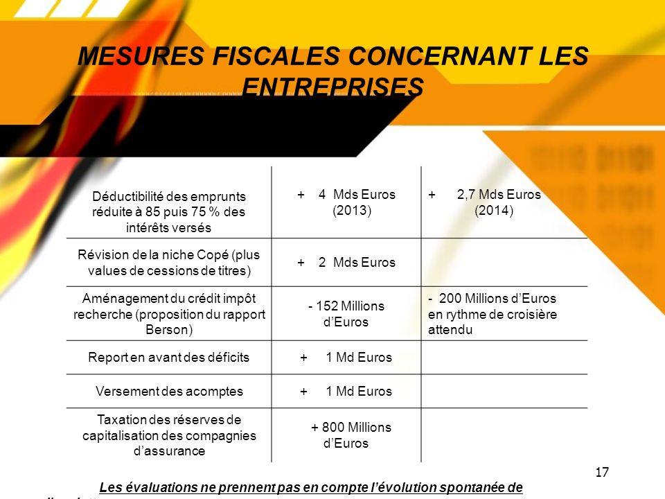 MESURES FISCALES CONCERNANT LES ENTREPRISES