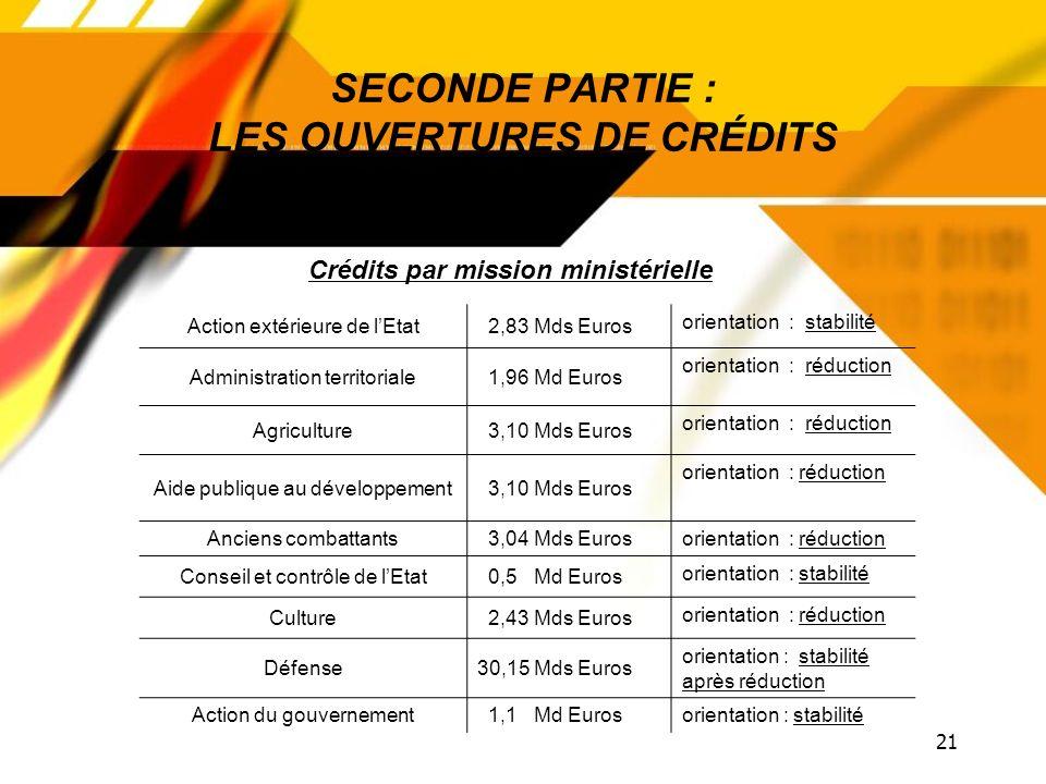 SECONDE PARTIE : LES OUVERTURES DE CRÉDITS