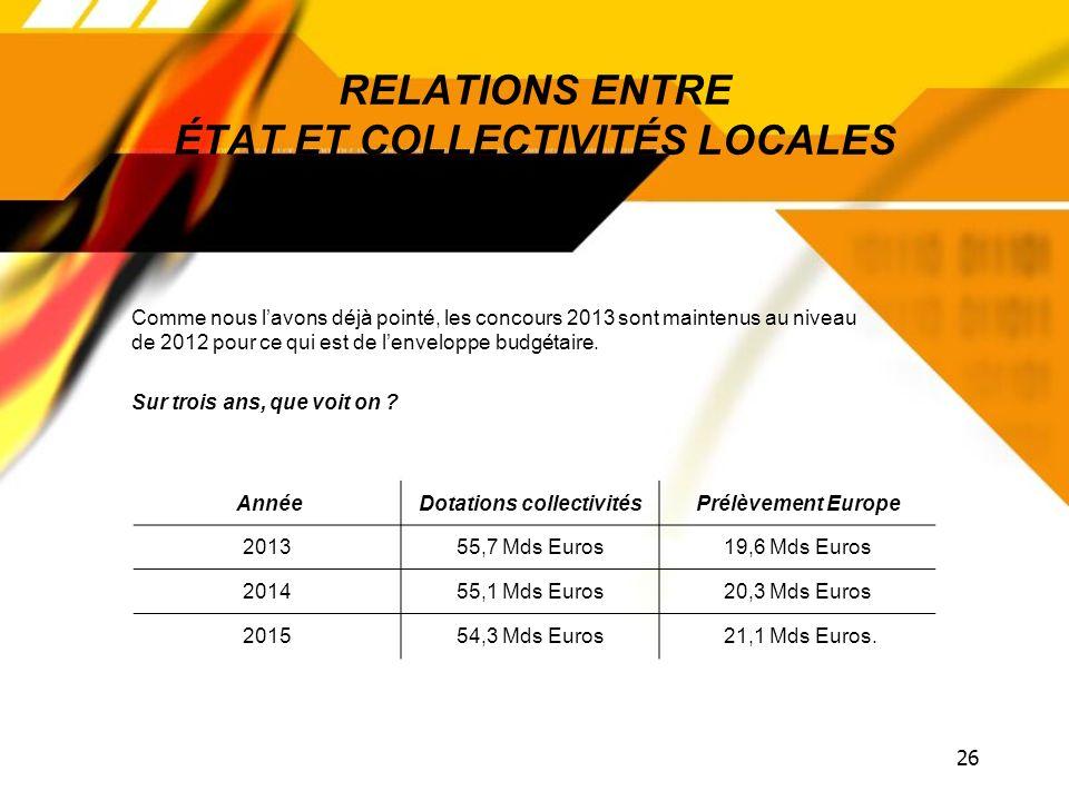 RELATIONS ENTRE ÉTAT ET COLLECTIVITÉS LOCALES