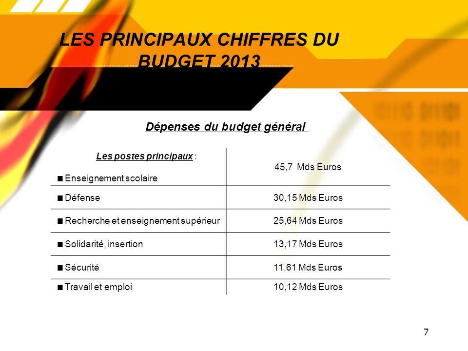 LES PRINCIPAUX CHIFFRES DU BUDGET 2013