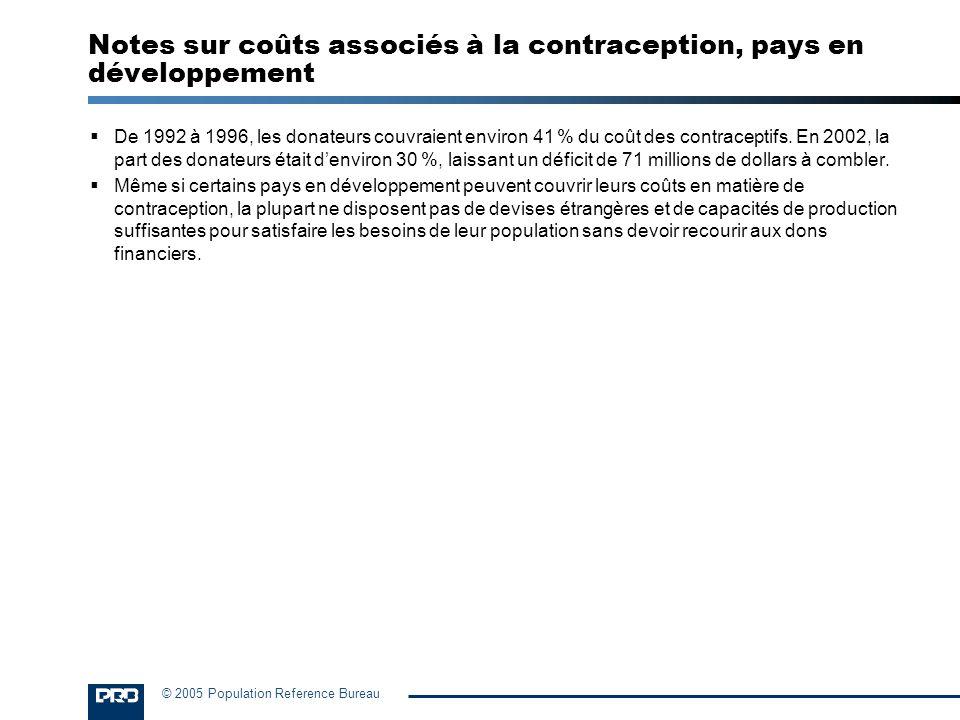 Notes sur coûts associés à la contraception, pays en développement
