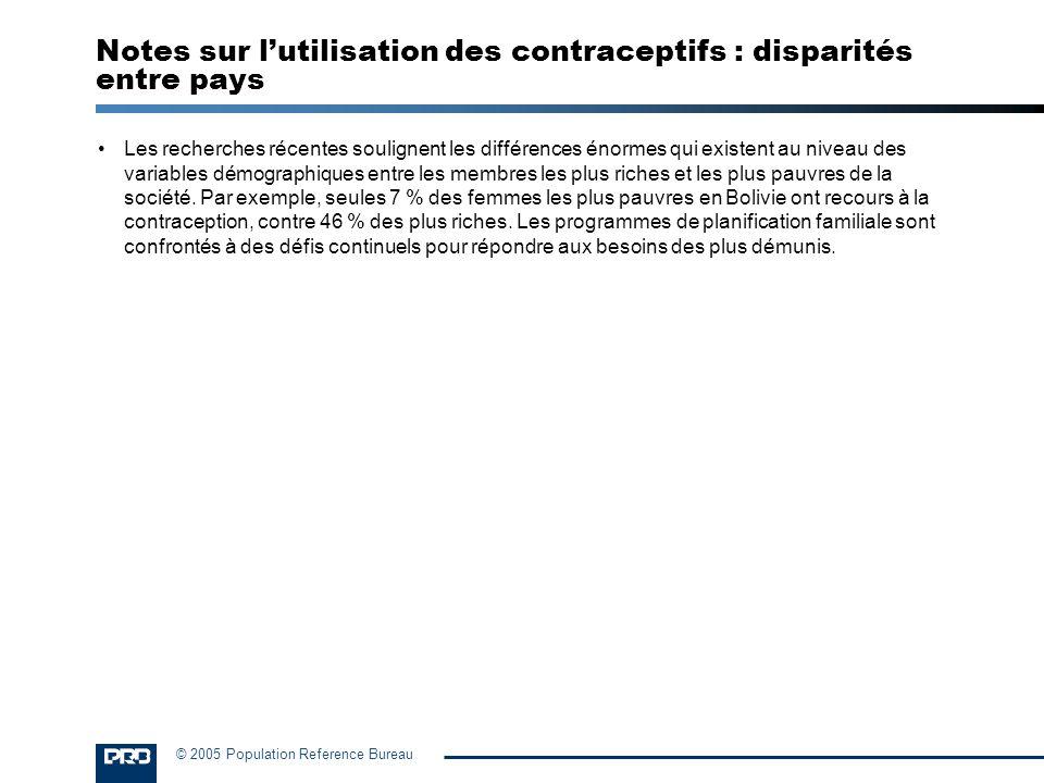 Notes sur l'utilisation des contraceptifs : disparités entre pays