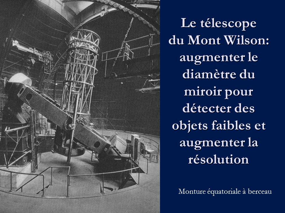 Astrom trie et syst mes de r f rence la sph re c leste for Miroir pour telescope