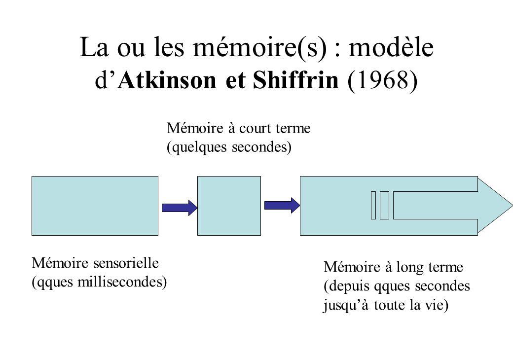 La ou les mémoire(s) : modèle d'Atkinson et Shiffrin (1968)
