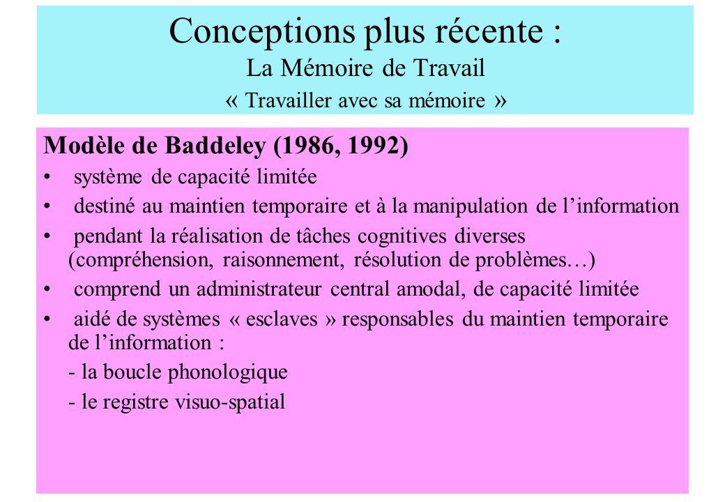Conceptions plus récente : La Mémoire de Travail « Travailler avec sa mémoire »