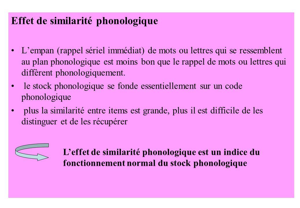 Effet de similarité phonologique
