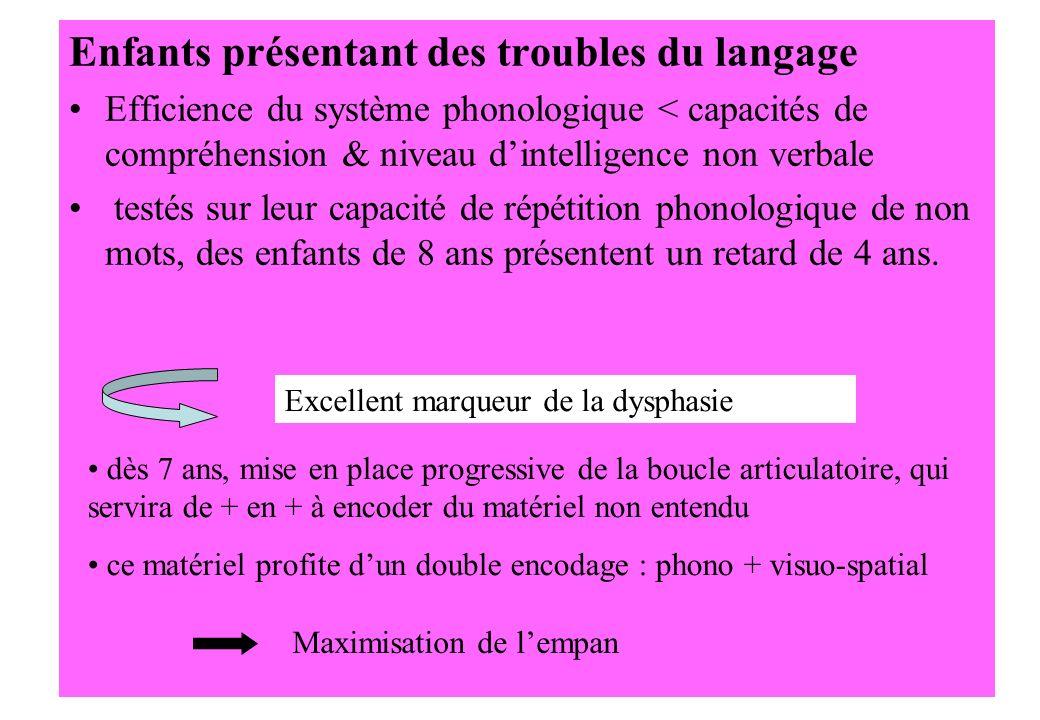 Enfants présentant des troubles du langage