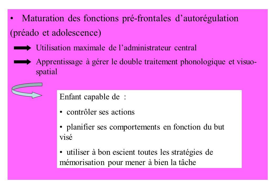 Maturation des fonctions pré-frontales d'autorégulation