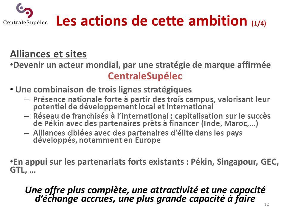 Les actions de cette ambition (1/4)