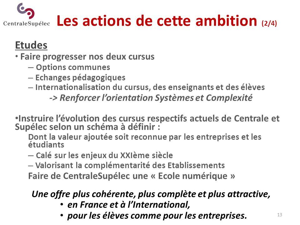 Les actions de cette ambition (2/4)