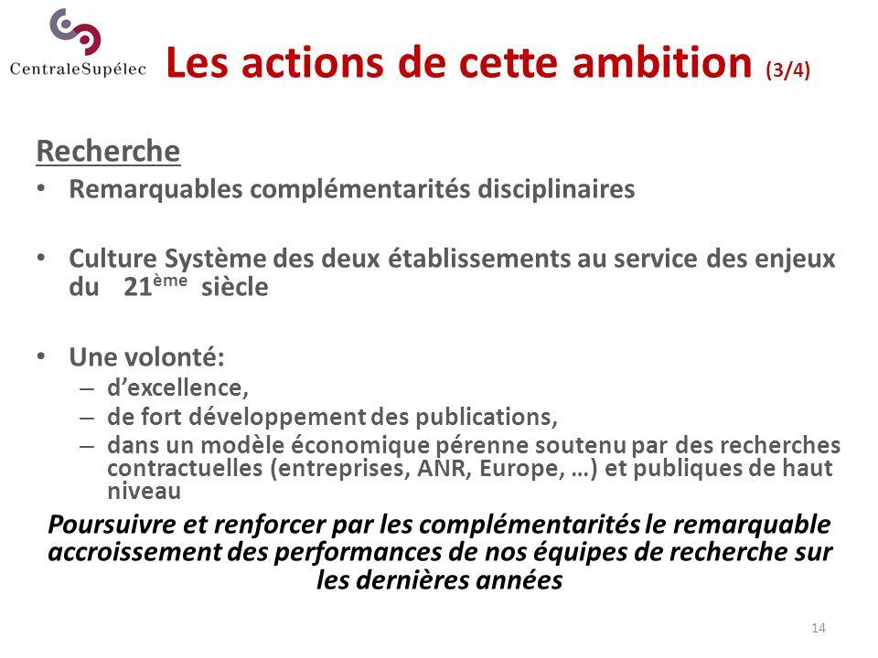 Les actions de cette ambition (3/4)