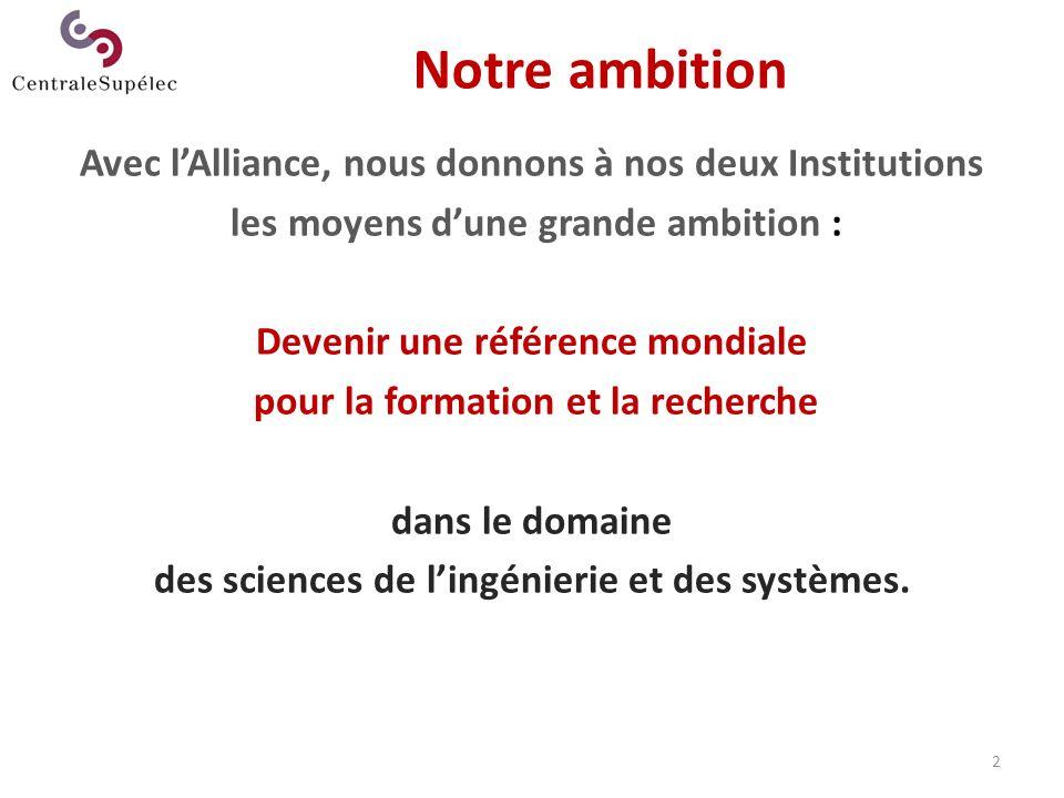 Notre ambition