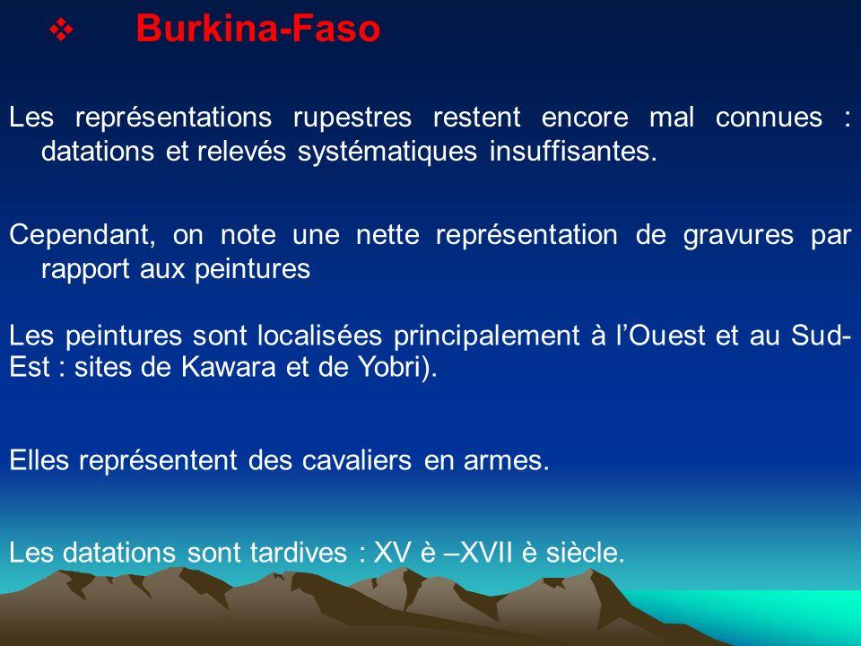 Burkina-FasoLes représentations rupestres restent encore mal connues : datations et relevés systématiques insuffisantes.