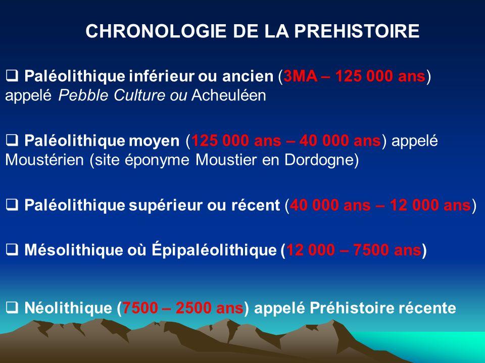 CHRONOLOGIE DE LA PREHISTOIRE