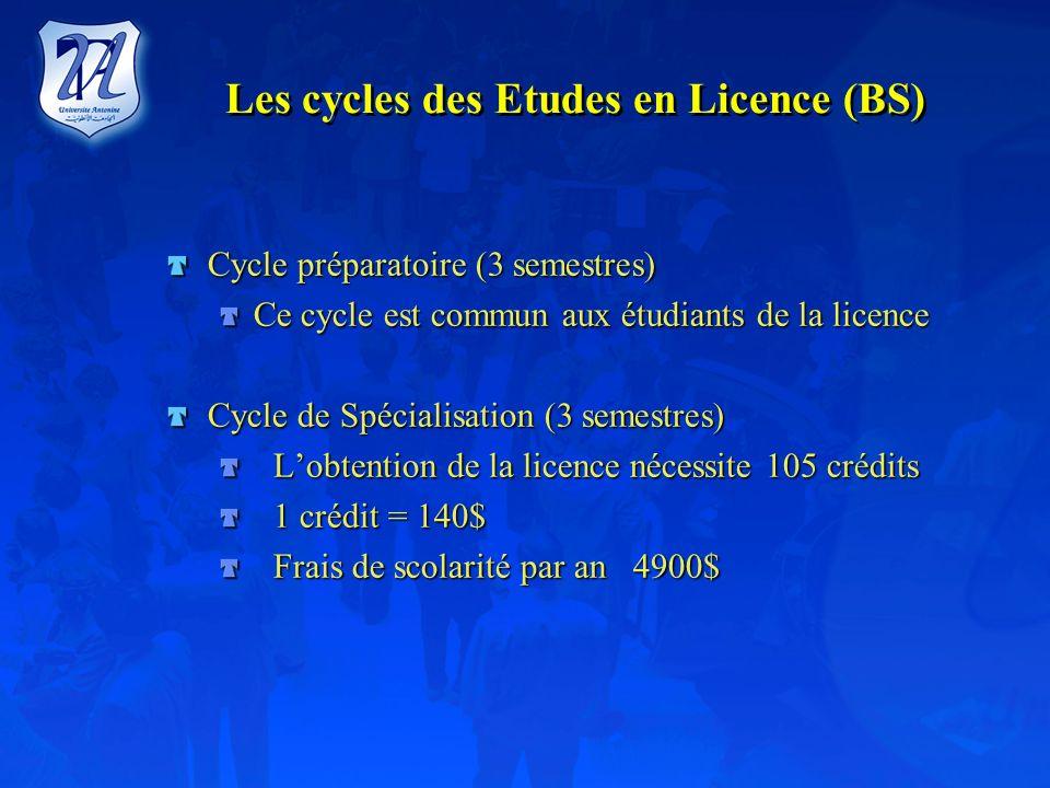 Les cycles des Etudes en Licence (BS)