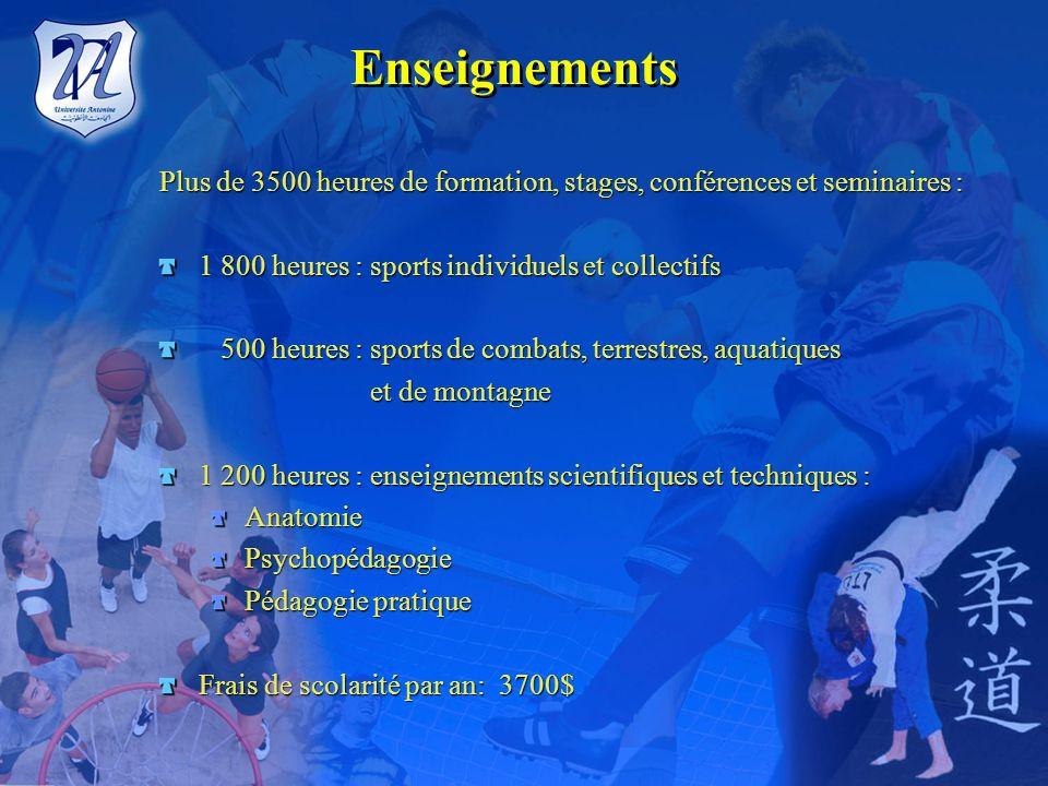 EnseignementsPlus de 3500 heures de formation, stages, conférences et seminaires : 1 800 heures : sports individuels et collectifs.