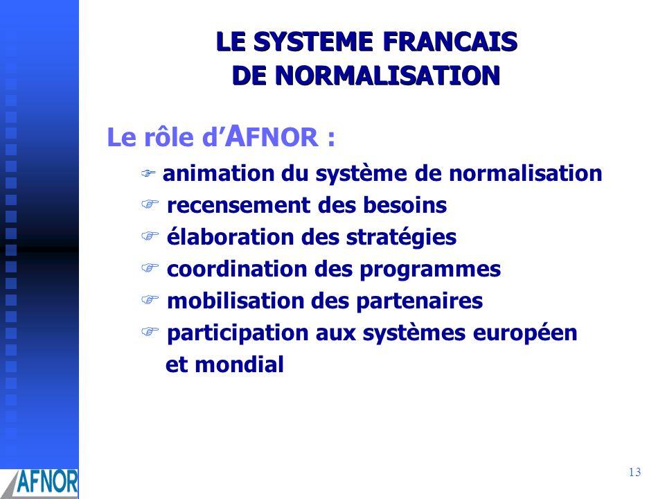 LE SYSTEME FRANCAIS DE NORMALISATION