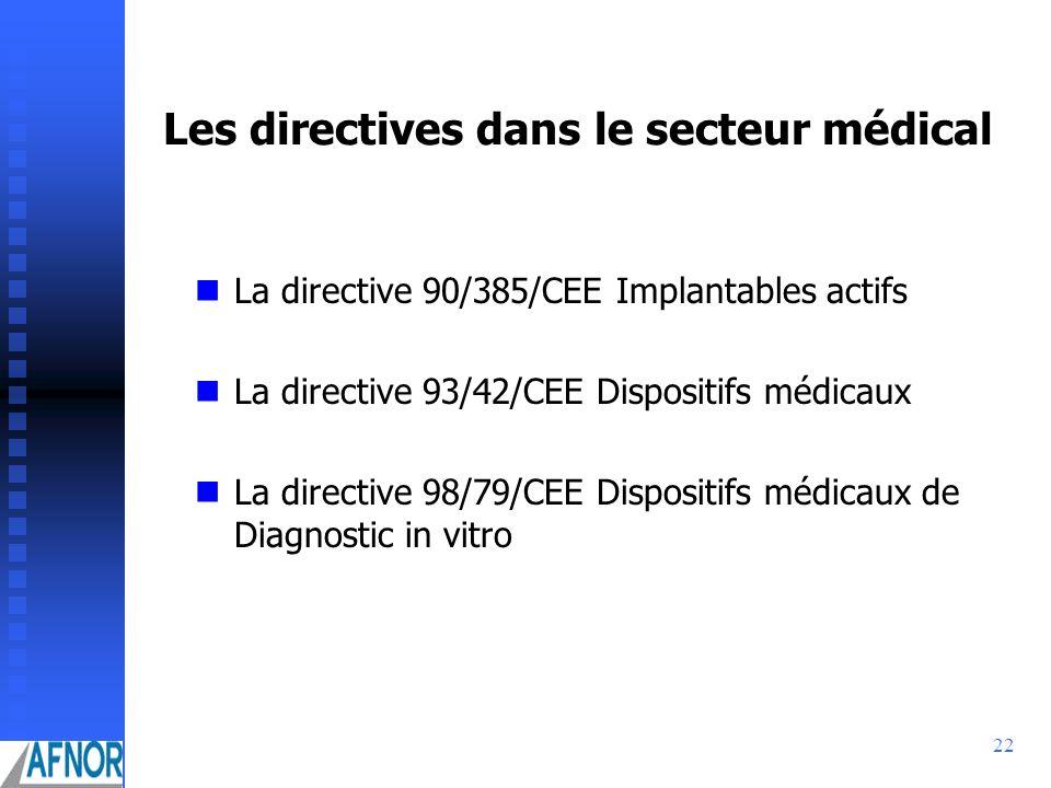 Les directives dans le secteur médical