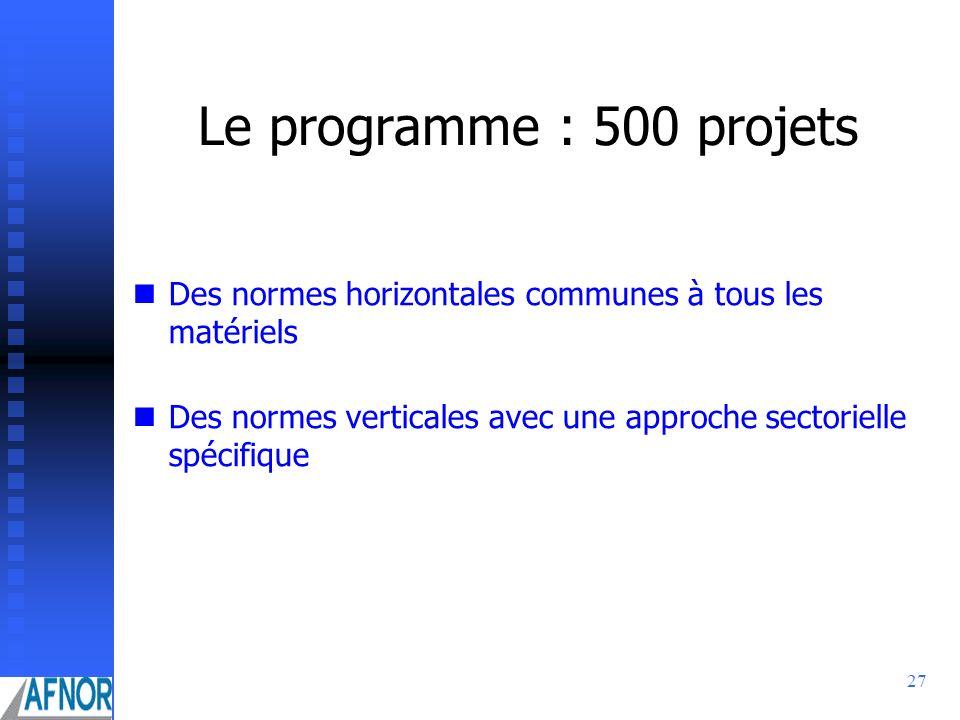 Le programme : 500 projets Des normes horizontales communes à tous les matériels.