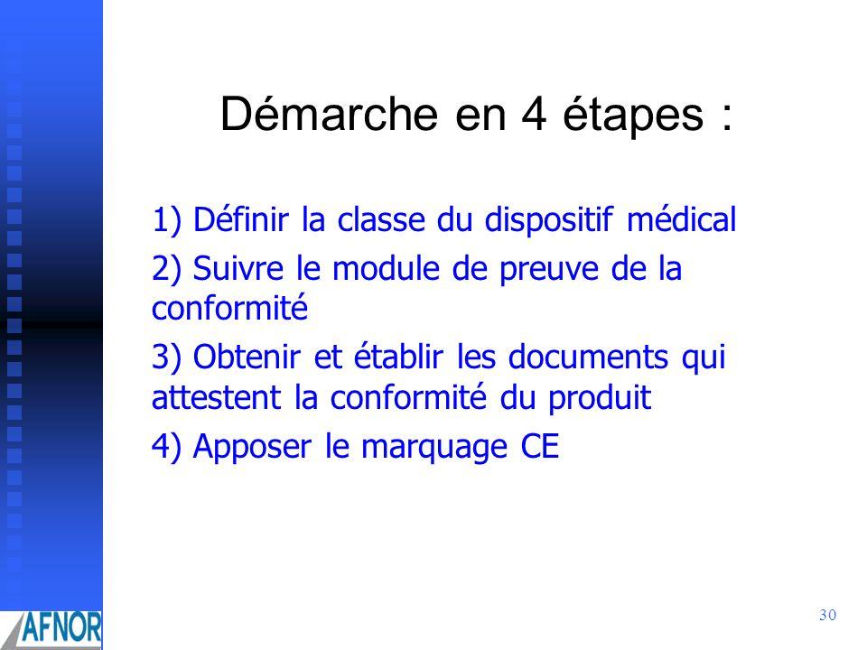 Démarche en 4 étapes : 1) Définir la classe du dispositif médical