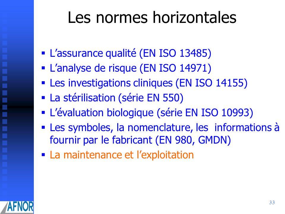 Les normes horizontales