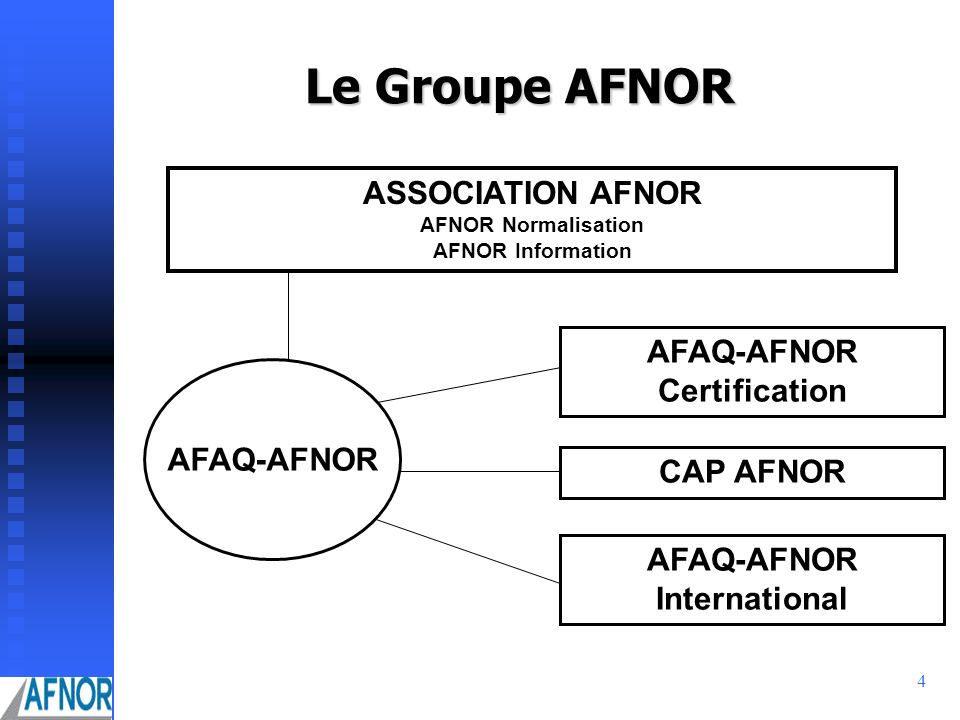 Le Groupe AFNORASSOCIATION AFNOR AFNOR Normalisation AFNOR Information. AFAQ-AFNOR Certification. AFAQ-AFNOR.