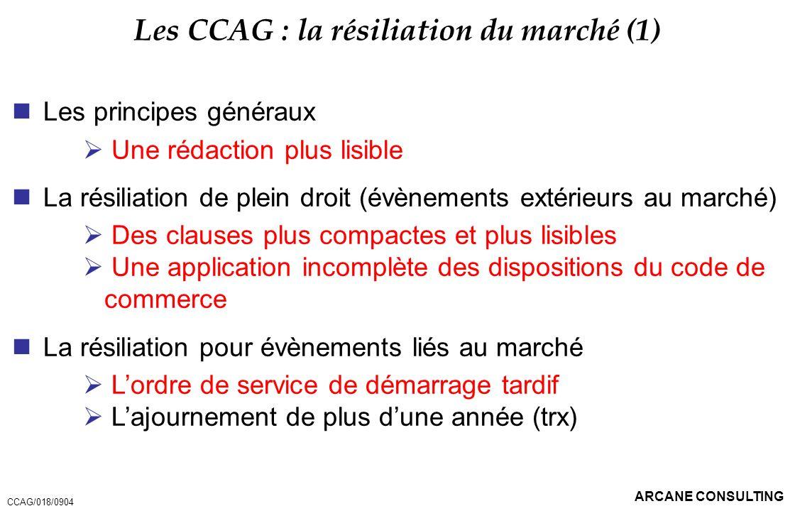 Les CCAG : la résiliation du marché (1)