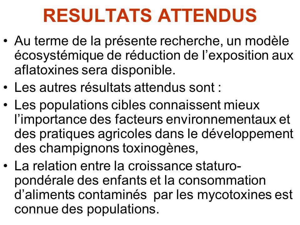 RESULTATS ATTENDUS Au terme de la présente recherche, un modèle écosystémique de réduction de l'exposition aux aflatoxines sera disponible.