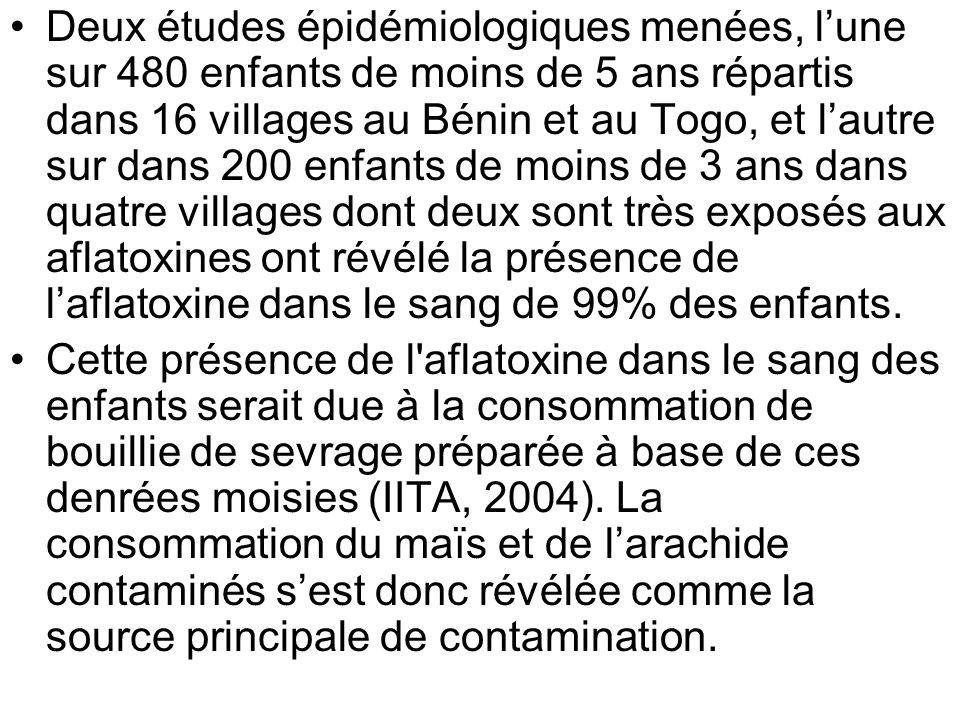 Deux études épidémiologiques menées, l'une sur 480 enfants de moins de 5 ans répartis dans 16 villages au Bénin et au Togo, et l'autre sur dans 200 enfants de moins de 3 ans dans quatre villages dont deux sont très exposés aux aflatoxines ont révélé la présence de l'aflatoxine dans le sang de 99% des enfants.