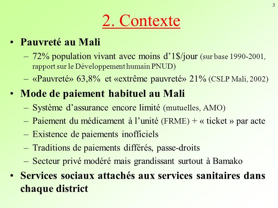 2. Contexte Pauvreté au Mali Mode de paiement habituel au Mali