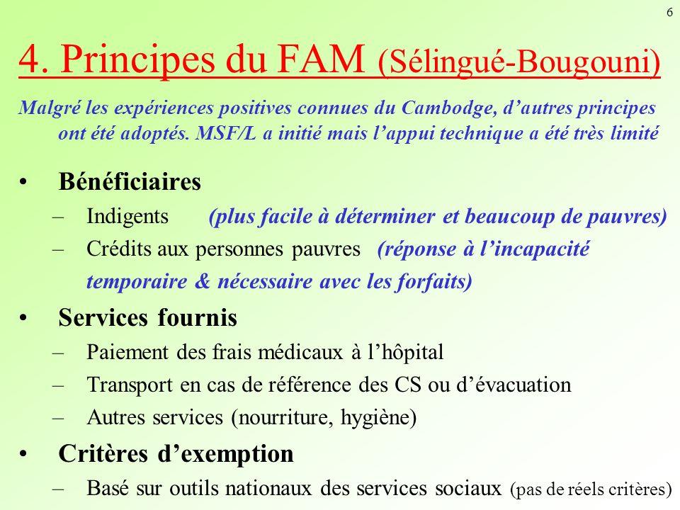 4. Principes du FAM (Sélingué-Bougouni)